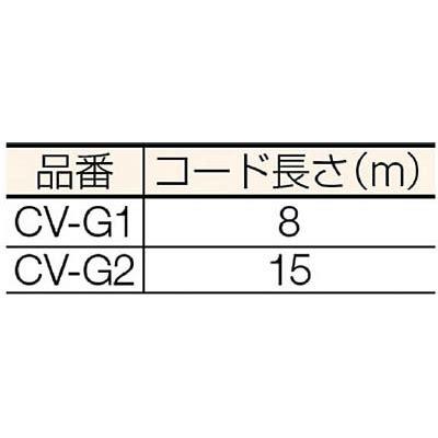 G1 curriculum vitae